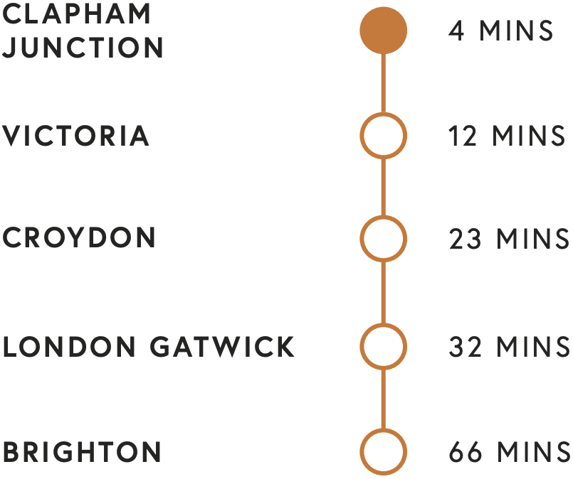 Wandsworth common tube overground (South) times